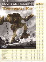BATTLETECH NY UDGAVE - Tactical Kit